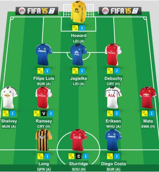 Fantasy Premier League 14/15: Sign Up Now For A Chance To Win £100! fantasy