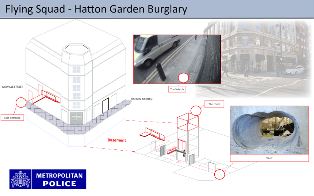 hesit4 New Hatton Garden Heist Images Show How Robbers Succeeded