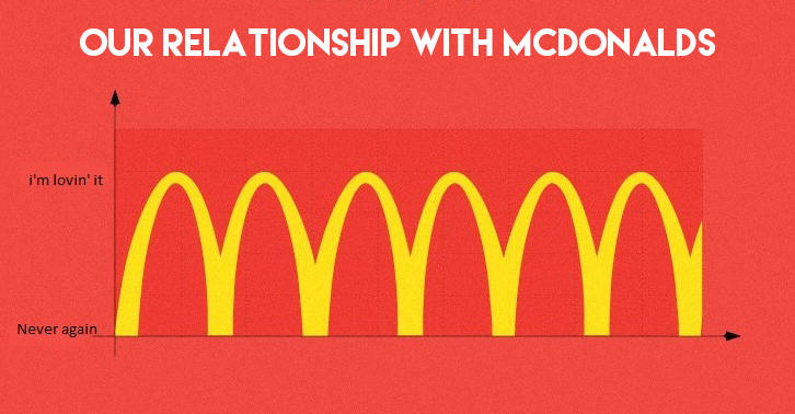 McDonalds Just Celebrated Its 75th Birthday, But Is Struggling psDsdsdk5yI