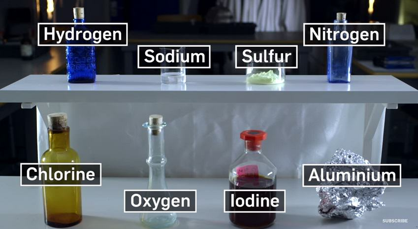 This Interactive Video Lets You Mix Chemicals And Blow Them Up 118