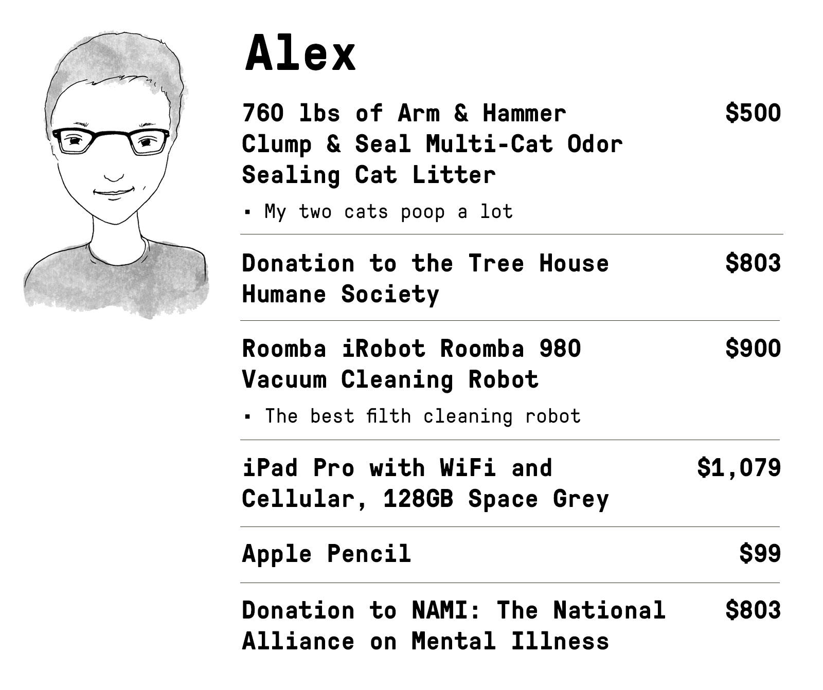 alex Cards Against Humanity Makes $71,000 by Selling Absolutely Nothing, Spends It All