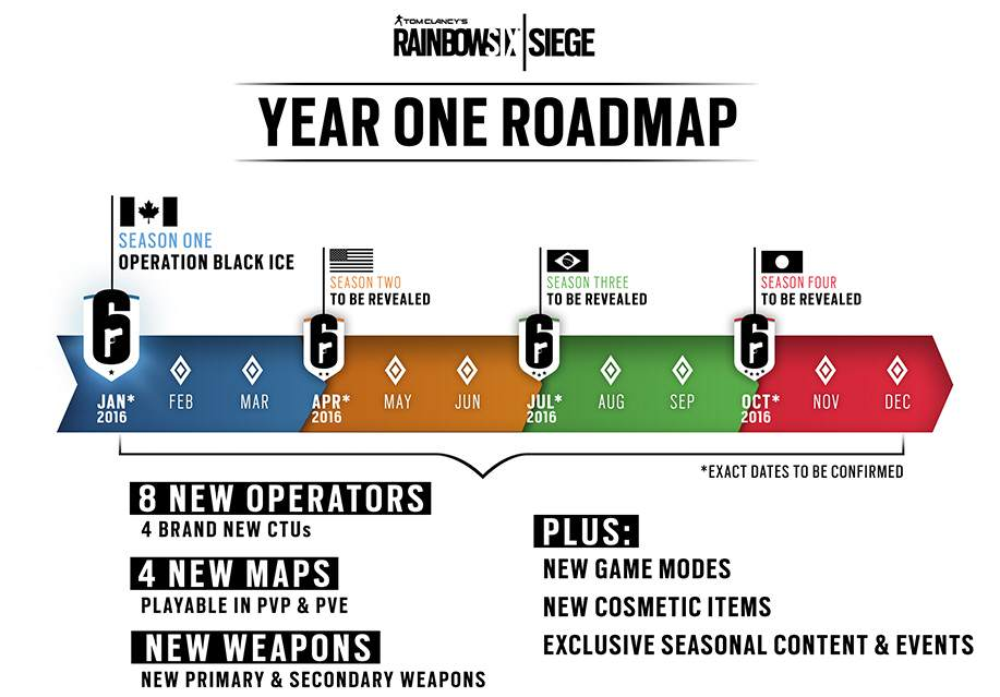 YearOneRoadmap 227421 Rainbow Six Sieges First Expansion To Be Delayed, But Only Slightly