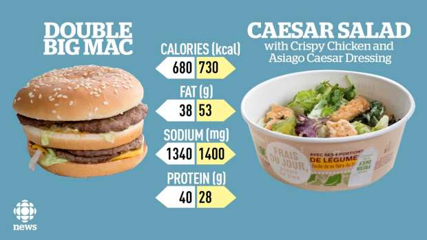 Heres Why You Shouldnt Order A Salad At McDonalds mcdonalds big mac salad