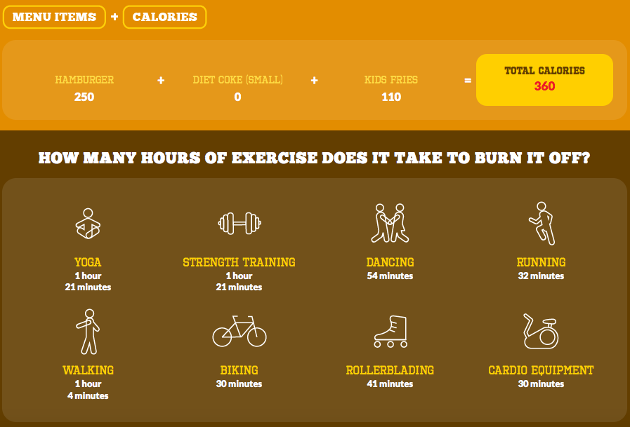 Screen Shot 2016 03 04 at 17.40.33 This Is How Much Exercise It Takes To Burn Off A McDonalds