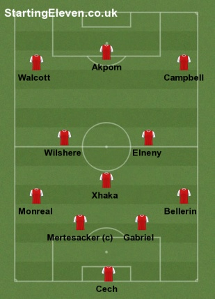 Wenger May Have To Play Worst Ever XI Against Liverpool Arsenal lineup