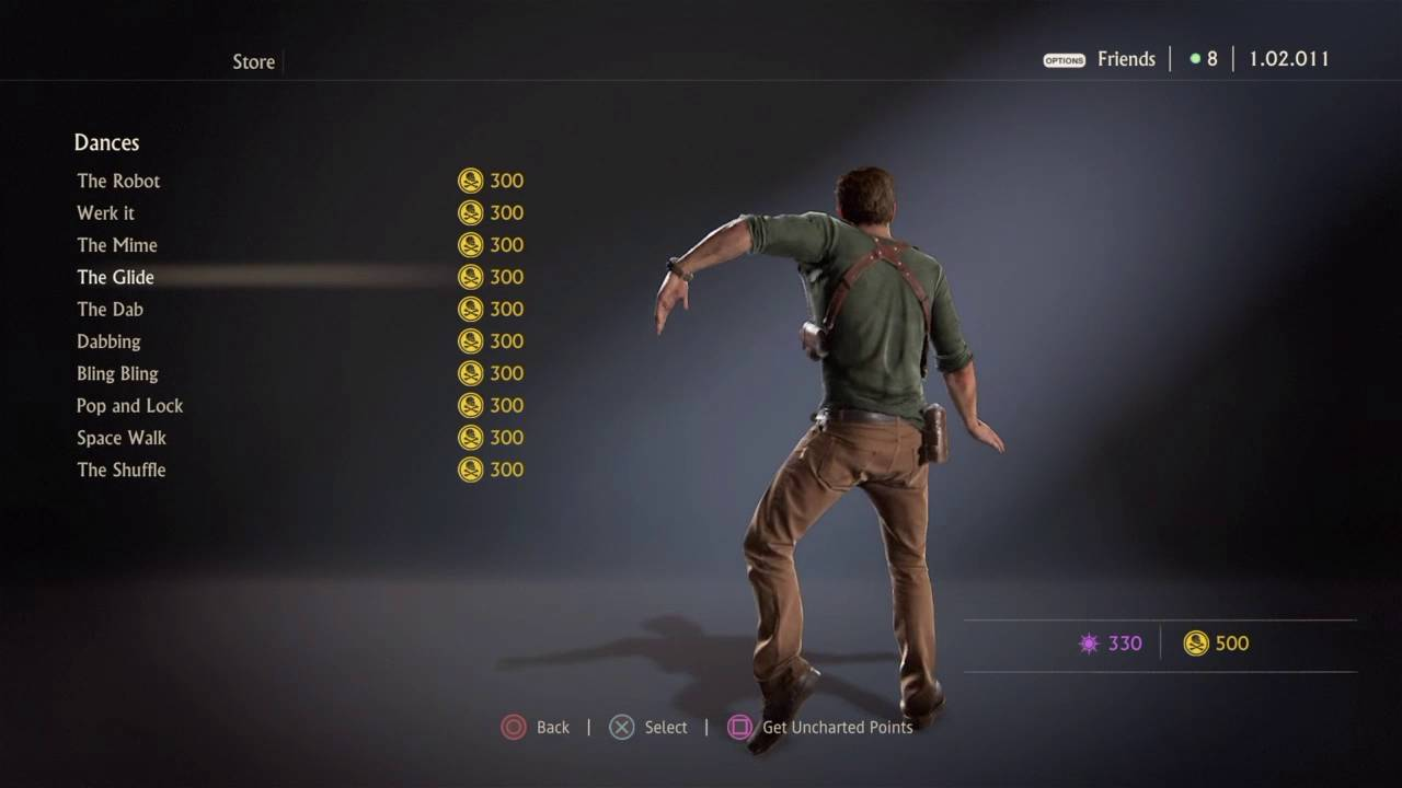 maxresdefault 1 7 Behind The Scenes Of Uncharted 4s Ridiculous Dance Taunts