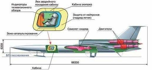 nukeplane2 The Soviet Union Built A Nuclear Powered Plane, Apparently