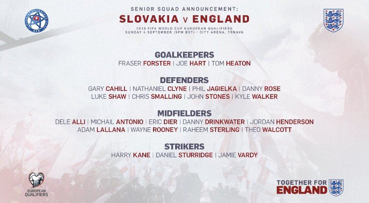 eng big1 Allardyce Names First England Squad, Twitter Obviously Moans