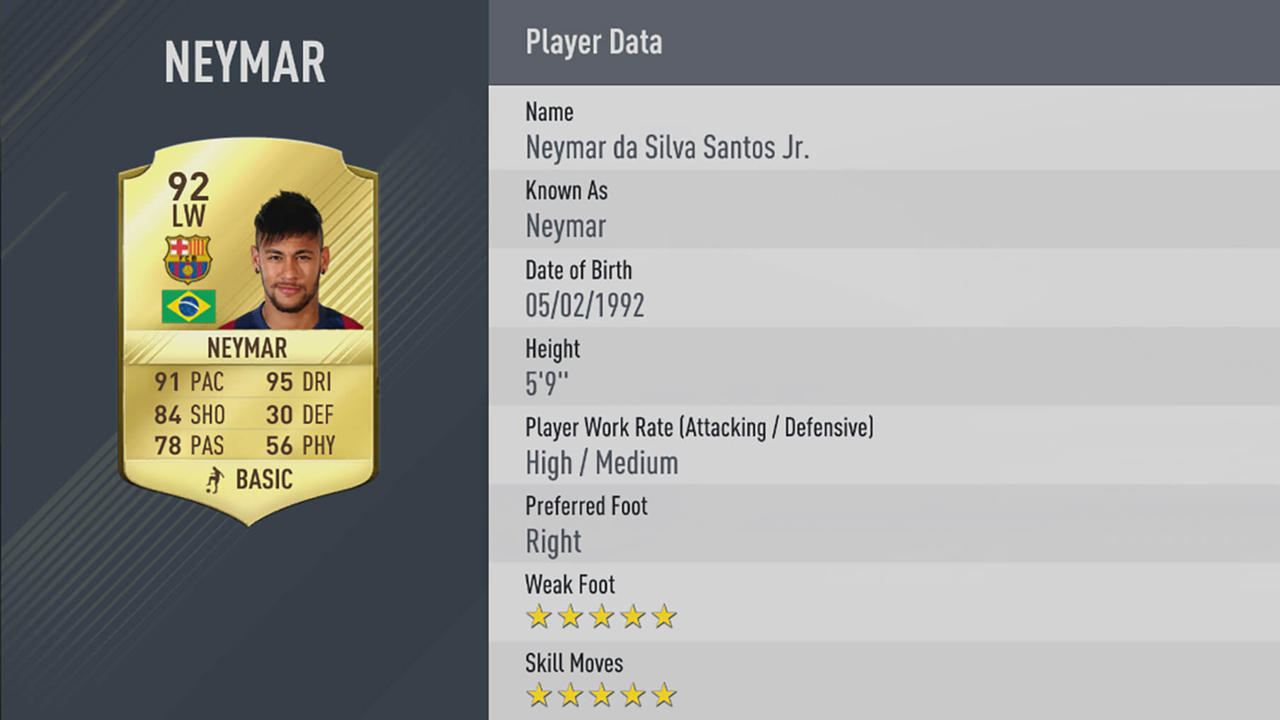 3125026 3 FIFA 17 Top Ten Player Rankings Revealed