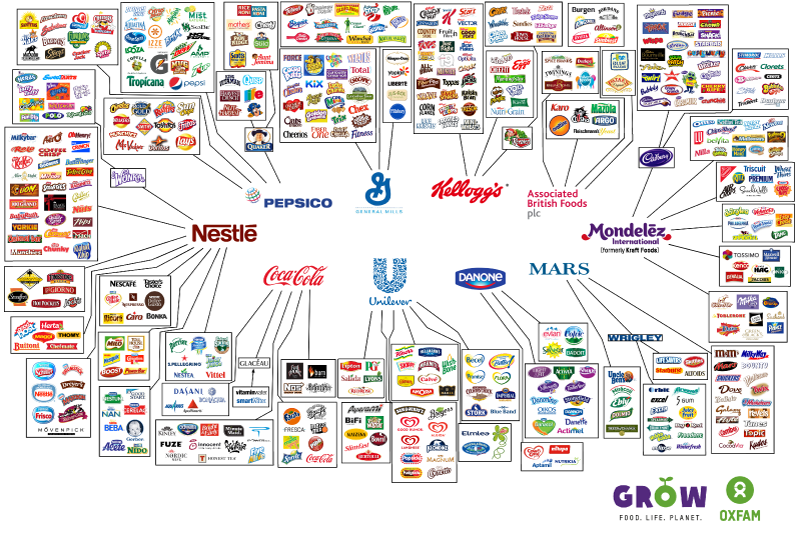 behind the brands illusion of choice These 10 Companies Control Everything You Buy