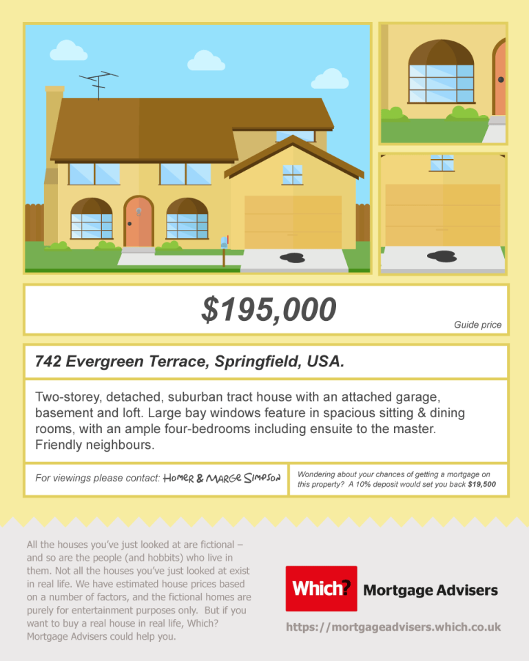 gallery 1475217458 simpsons 1 Heres How Much The Simpsons House Really Costs