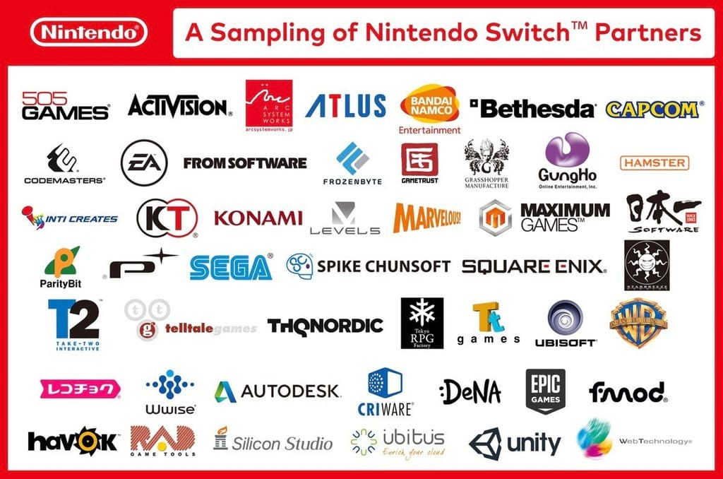 63142UNILAD imageoptim 2U42a7ZPGAaLAYxKqSvFwUNuZGnAK0496TE0HffHFo Heres Everything We Know About The Nintendo Switch