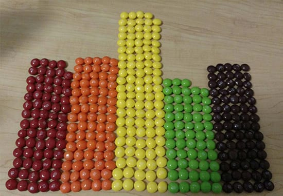 29683UNILAD imageoptim Skittles web This Is Why There Are Always More Yellow Skittles In A Bag