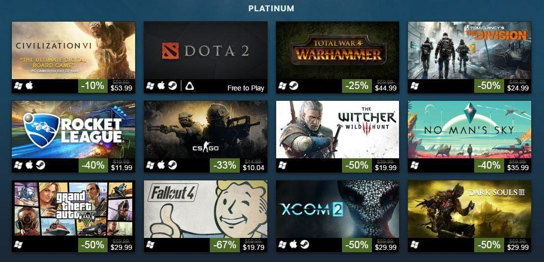 These Are The Best Selling Games On Steam In 2016 3012UNILAD imageoptim 3175535 platinum